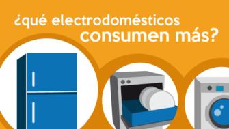 qué electrodomésticos consumen más energía